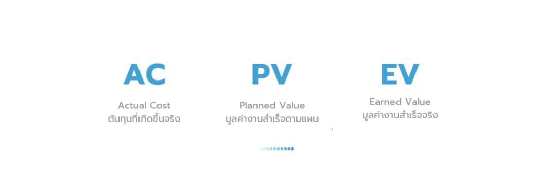 วัดประสิทธิภาพในการบริหารโครงการ ด้วย Earned Value Analysis